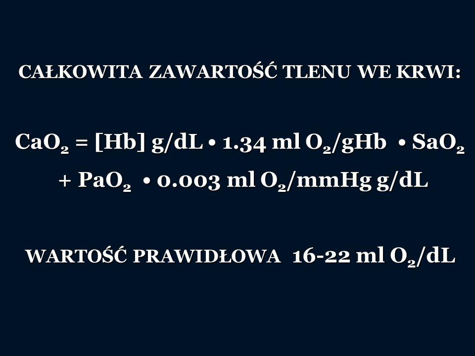 CaO2 = [Hb] g/dL • 1.34 ml O2/gHb • SaO2